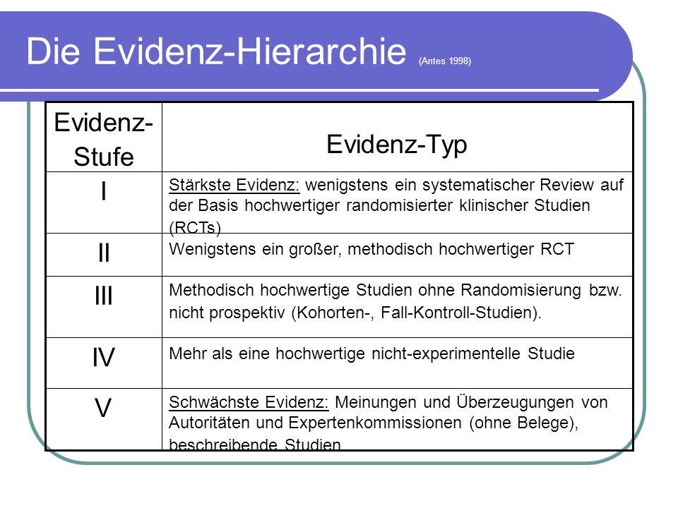 Die Evidenz-Hierarchie (Antes 1998)