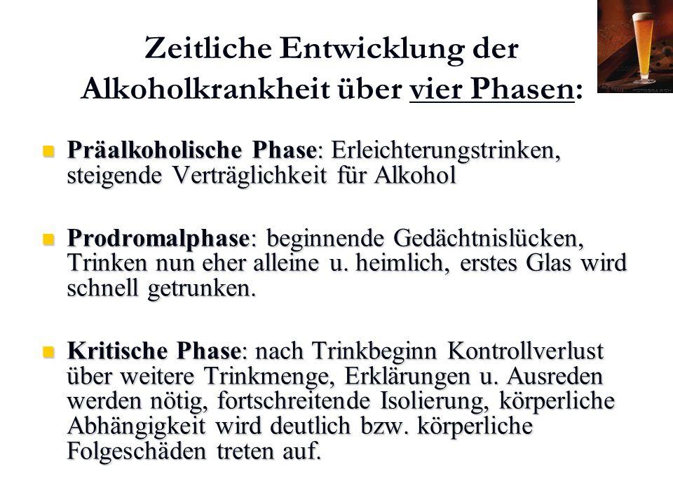 Zeitliche Entwicklung der Alkoholkrankheit über vier Phasen: