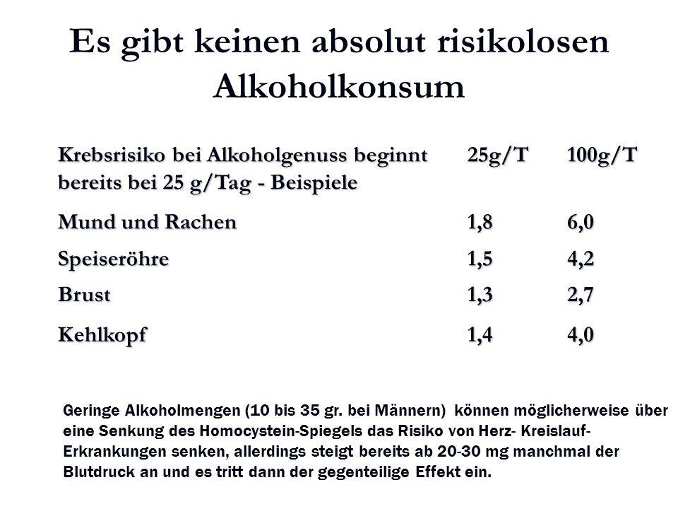 Es gibt keinen absolut risikolosen Alkoholkonsum