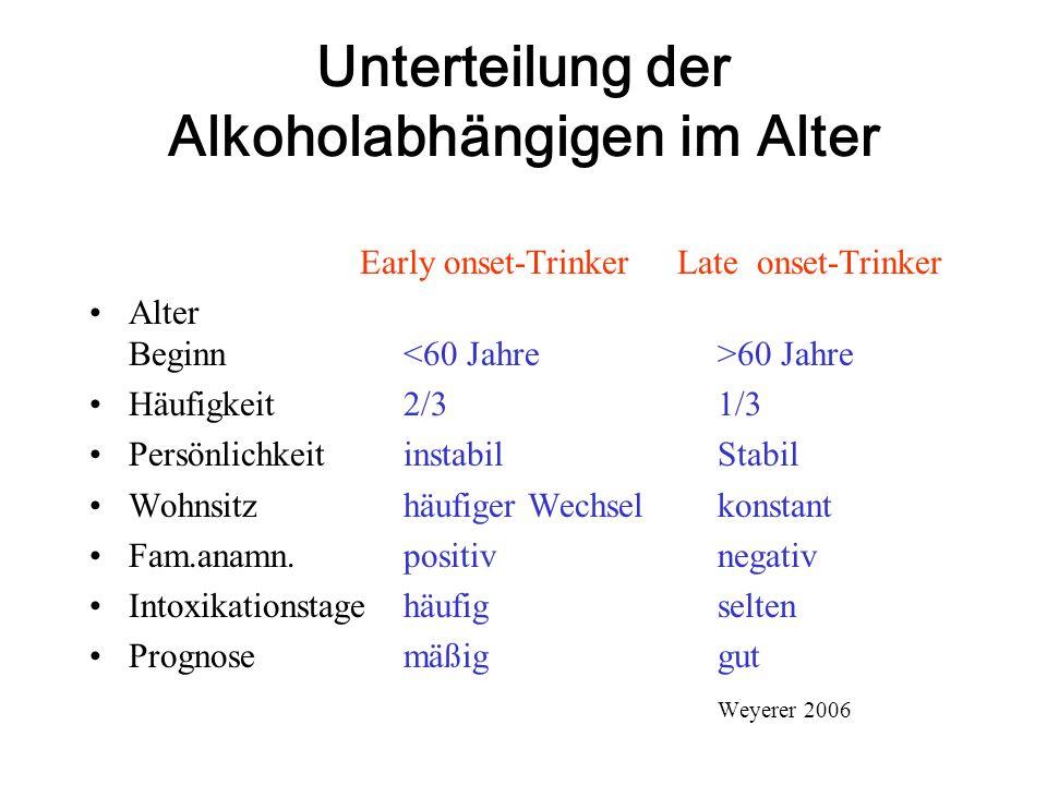 Unterteilung der Alkoholabhängigen im Alter