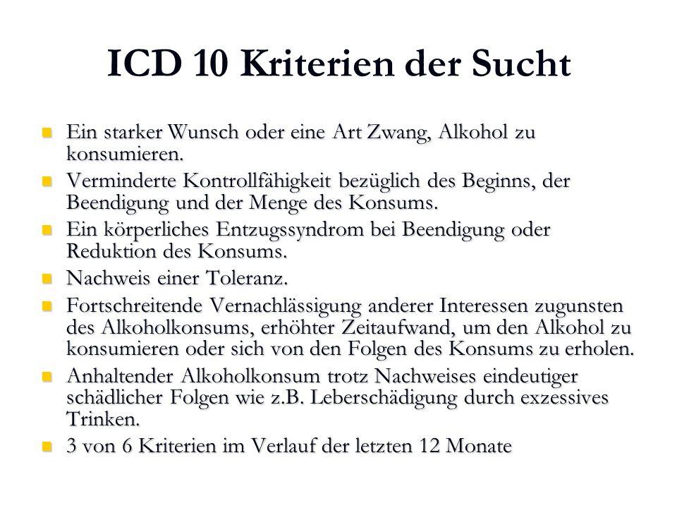 ICD 10 Kriterien der Sucht