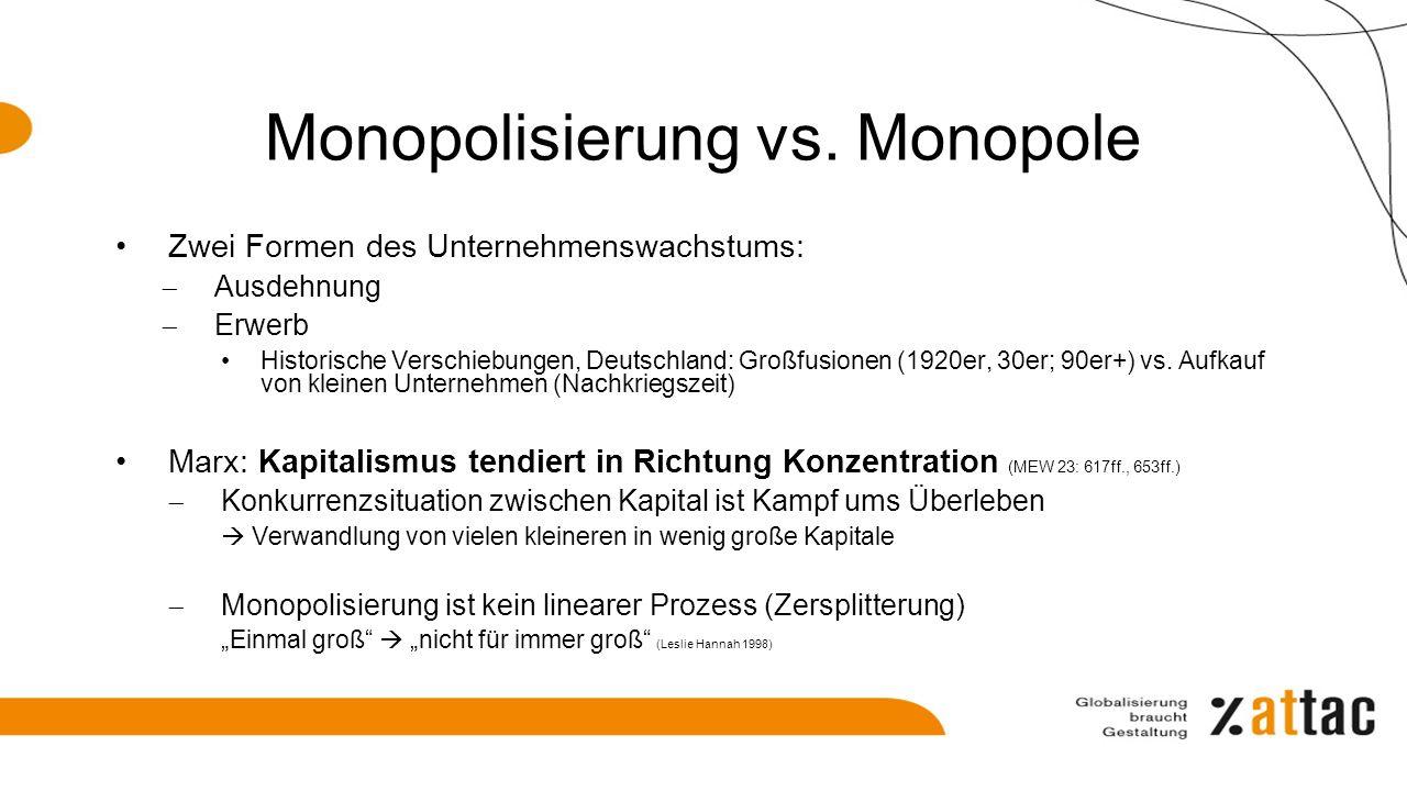 Monopolisierung vs. Monopole
