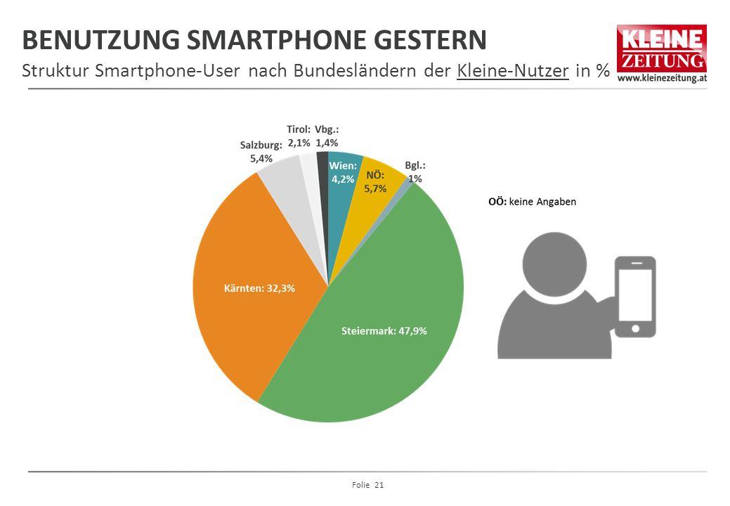 BENUTZUNG SMARTPHONE GESTERN Struktur Smartphone-User nach Bundesländern der Kleine-Nutzer in %