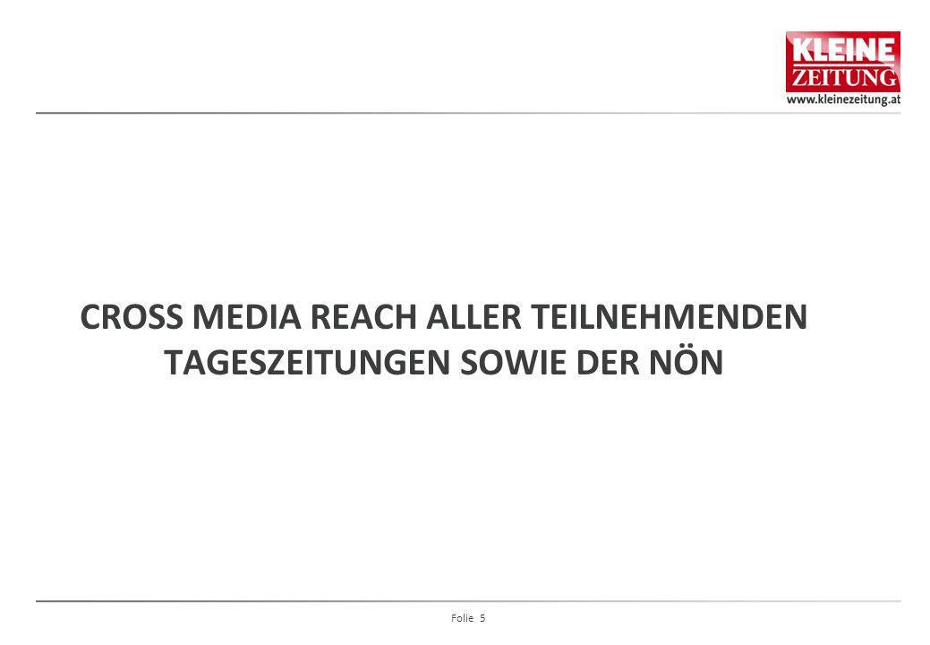 CROSS MEDIA REACH ALLER TEILNEHMENDEN TAGESZEITUNGEN SOWIE DER NÖN
