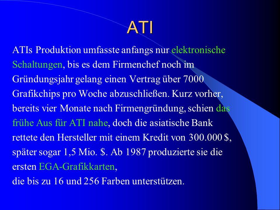 ATI ATIs Produktion umfasste anfangs nur elektronische
