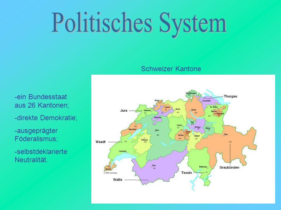 Politisches System Schweizer Kantone -ein Bundesstaat aus 26 Kantonen;