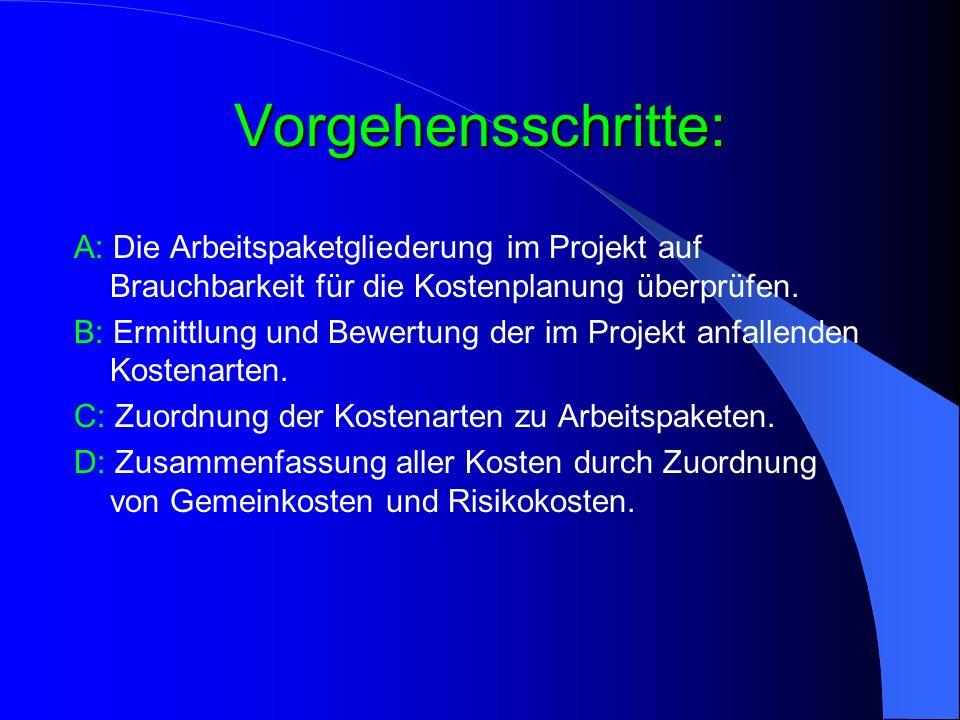 Vorgehensschritte: A: Die Arbeitspaketgliederung im Projekt auf Brauchbarkeit für die Kostenplanung überprüfen.
