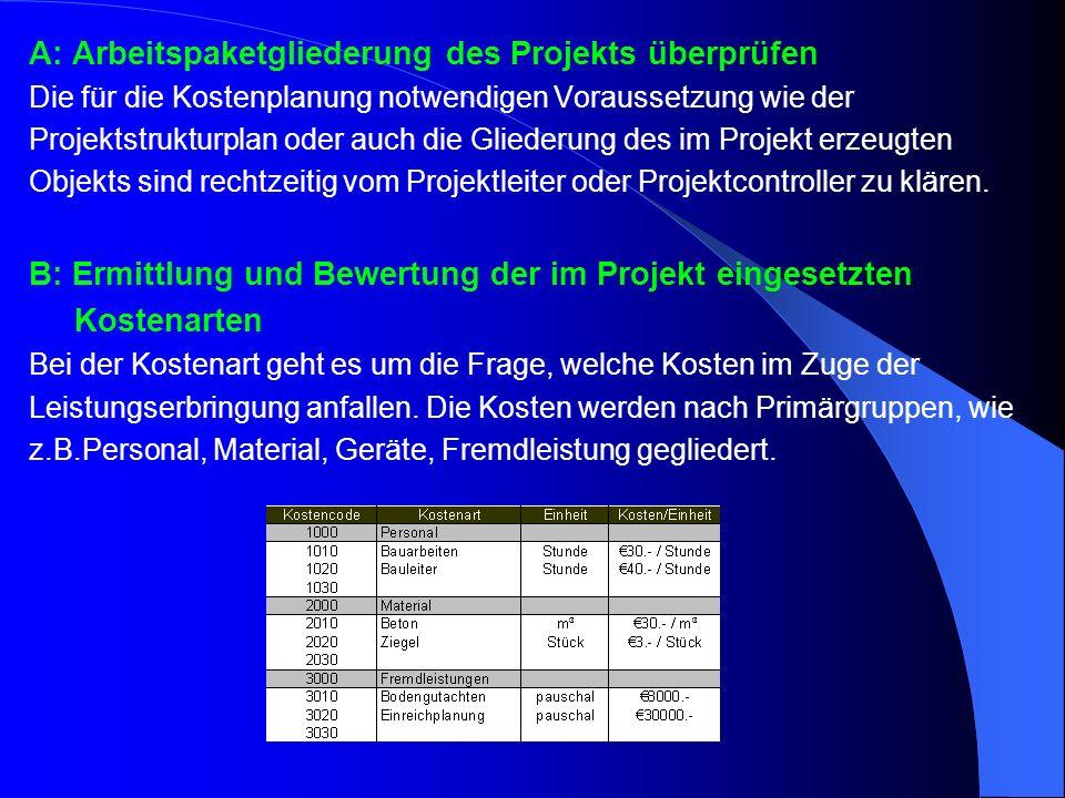 A: Arbeitspaketgliederung des Projekts überprüfen