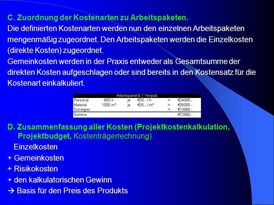 C. Zuordnung der Kostenarten zu Arbeitspaketen.