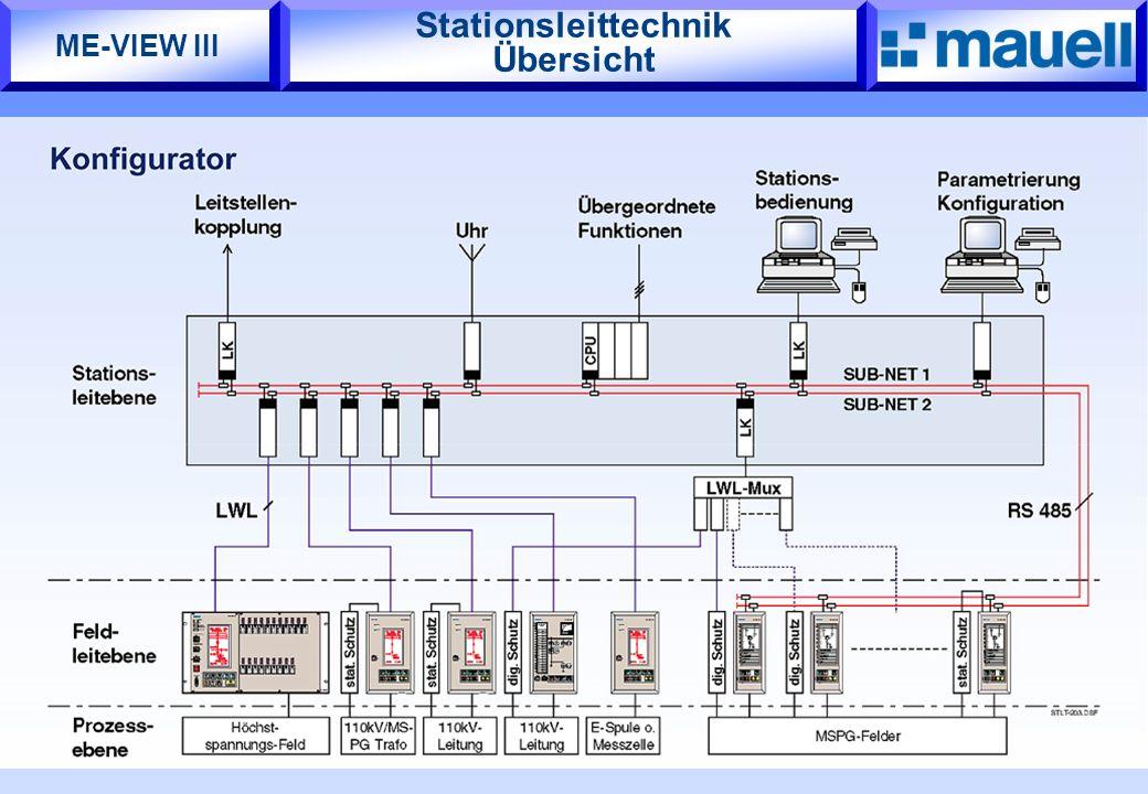 Stationsleittechnik Übersicht