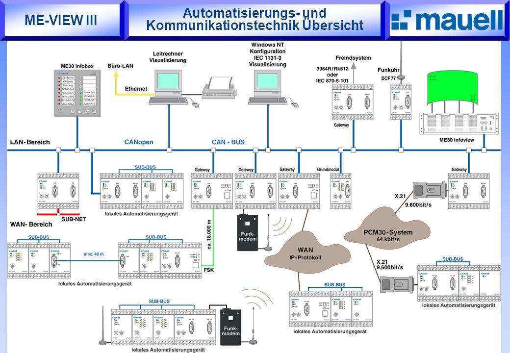 Automatisierungs- und Kommunikationstechnik Übersicht