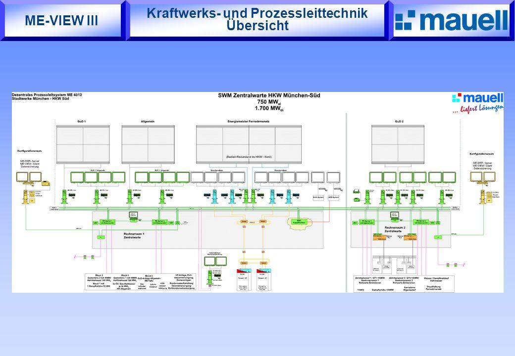 Kraftwerks- und Prozessleittechnik Übersicht