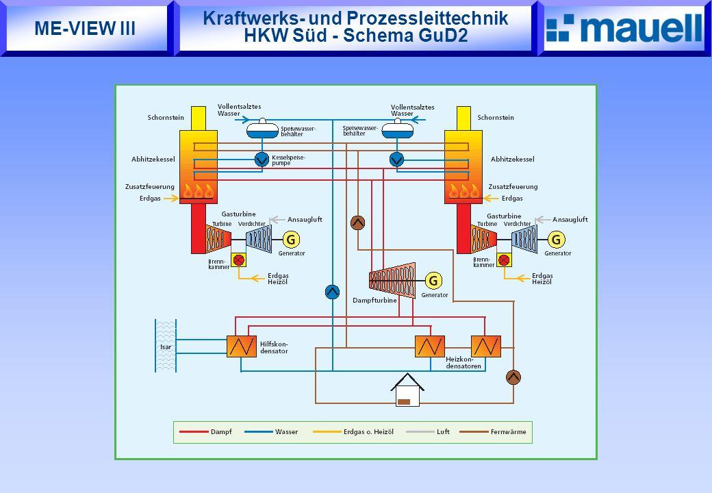 Kraftwerks- und Prozessleittechnik HKW Süd - Schema GuD2