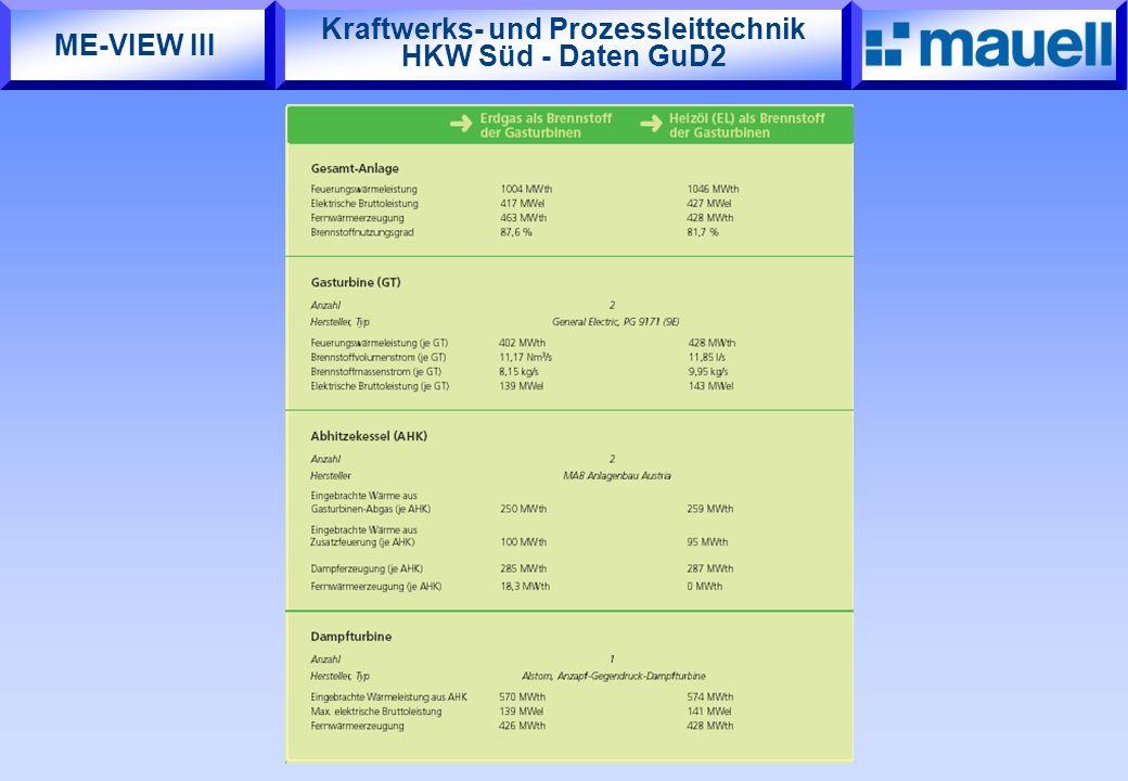 Kraftwerks- und Prozessleittechnik HKW Süd - Daten GuD2