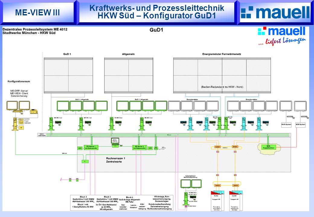 Kraftwerks- und Prozessleittechnik HKW Süd – Konfigurator GuD1