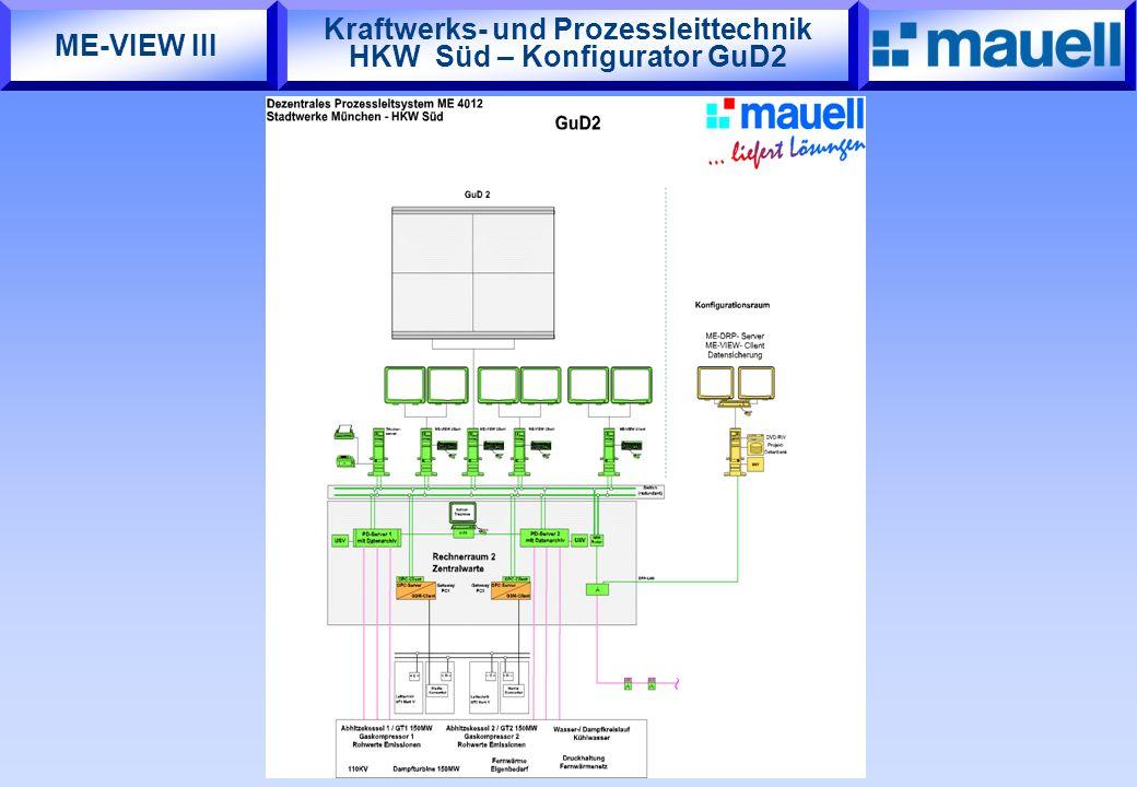 Kraftwerks- und Prozessleittechnik HKW Süd – Konfigurator GuD2