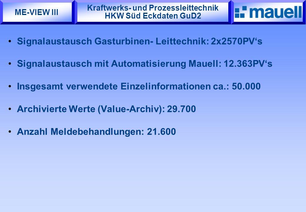 Kraftwerks- und Prozessleittechnik HKW Süd Eckdaten GuD2