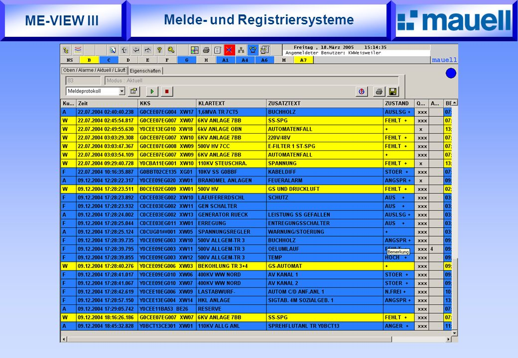 Melde- und Registriersysteme