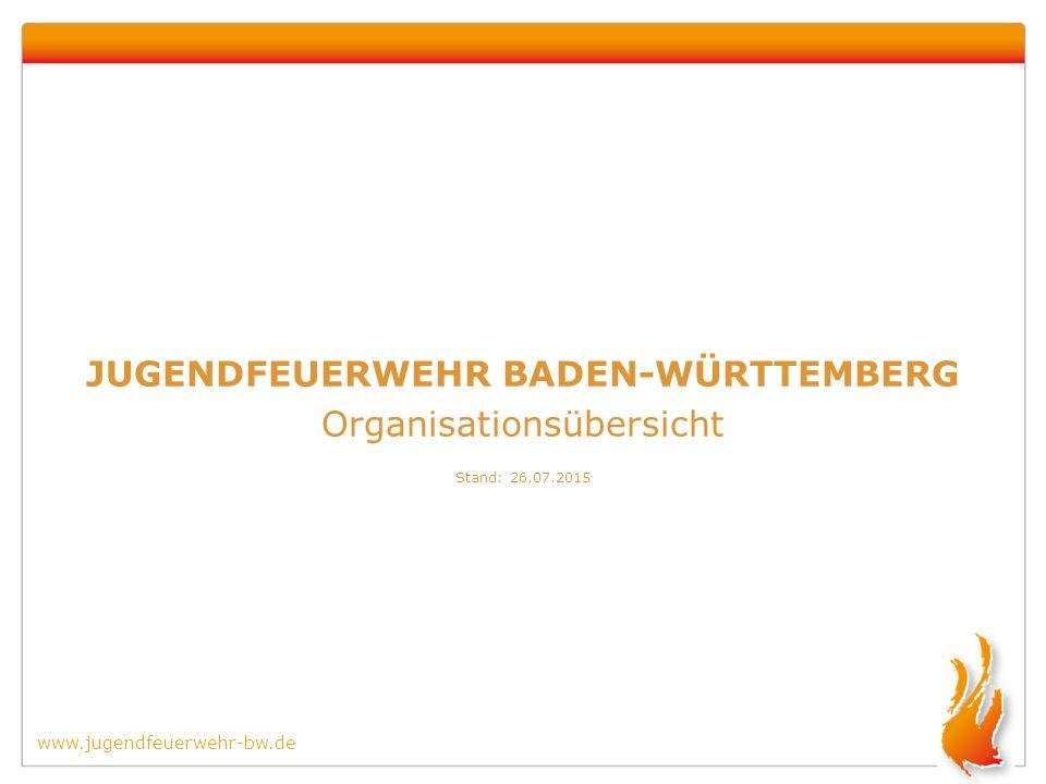 JUGENDFEUERWEHR BADEN-WÜRTTEMBERG