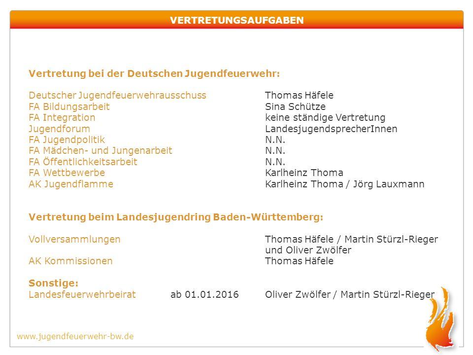 Vertretung bei der Deutschen Jugendfeuerwehr: