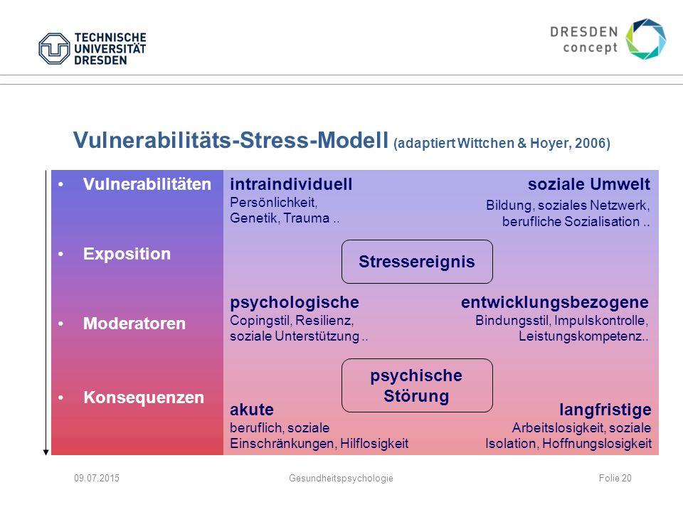 Vulnerabilitäts-Stress-Modell (adaptiert Wittchen & Hoyer, 2006)