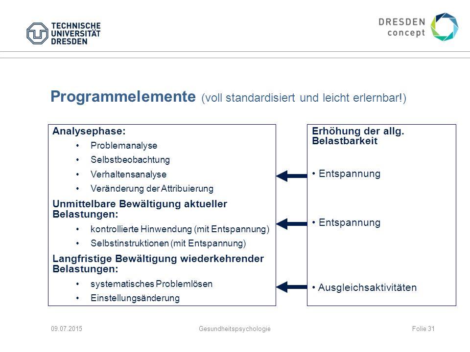 Programmelemente (voll standardisiert und leicht erlernbar!)