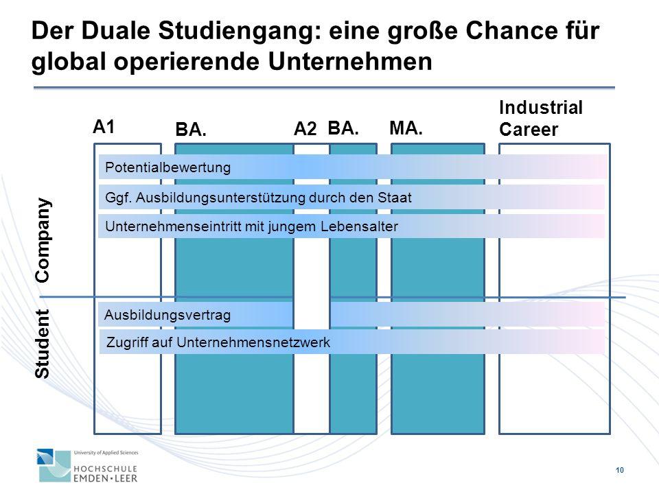 Der Duale Studiengang: eine große Chance für global operierende Unternehmen