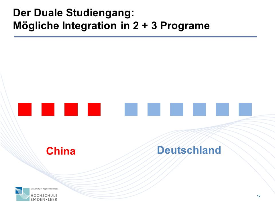 Der Duale Studiengang: Mögliche Integration in 2 + 3 Programe