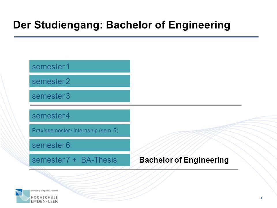 Der Studiengang: Bachelor of Engineering