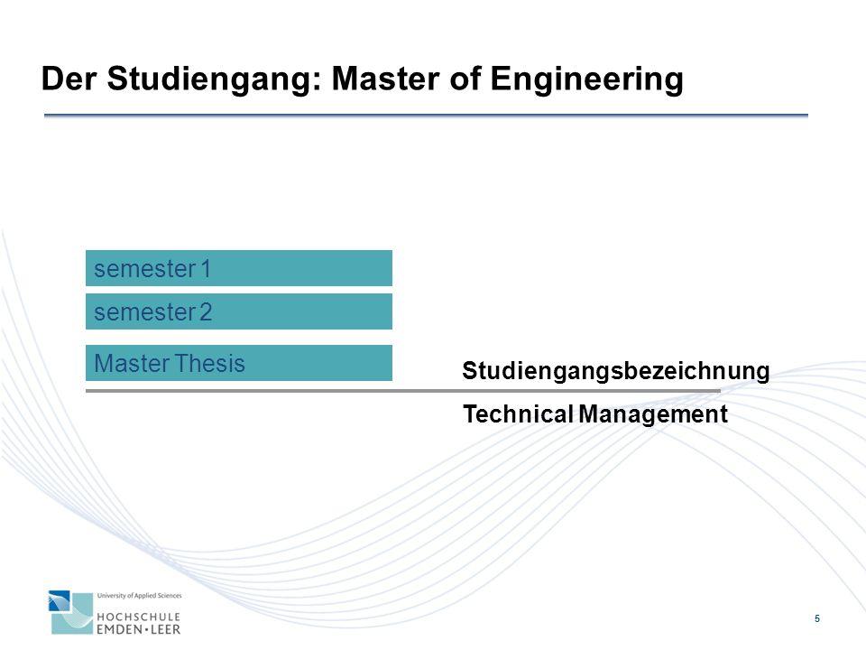 Der Studiengang: Master of Engineering