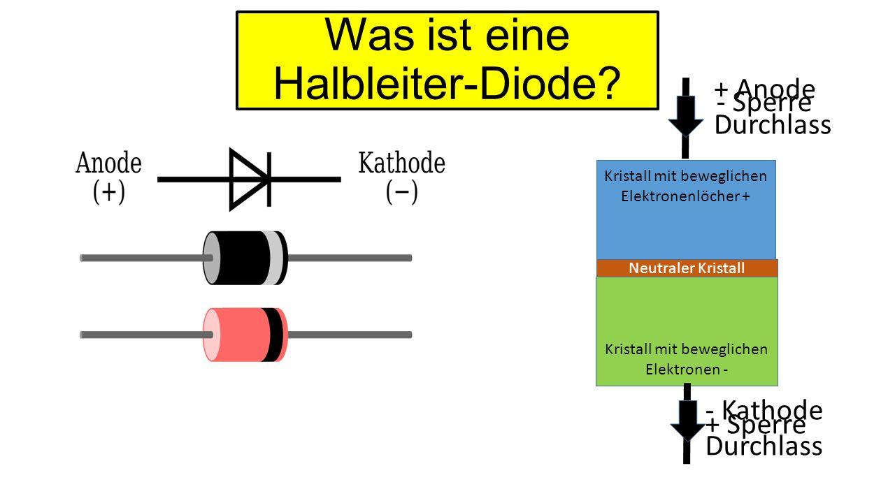 Was ist eine Halbleiter-Diode