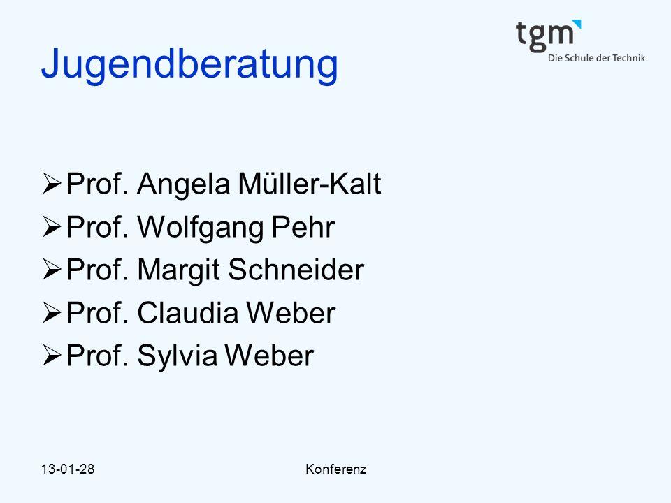 Jugendberatung Prof. Angela Müller-Kalt Prof. Wolfgang Pehr