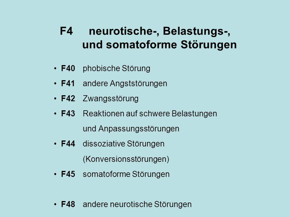 F4 neurotische-, Belastungs-, und somatoforme Störungen