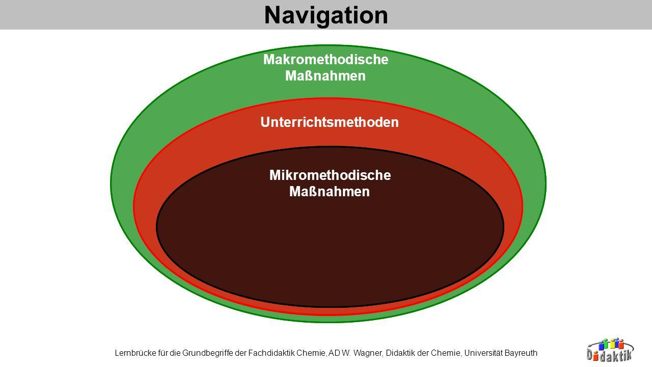 Makromethodische Maßnahmen Mikromethodische Maßnahmen