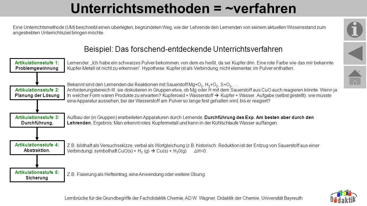Für den Ausbildungsteil Grundbegriffe der Fachdidaktik Chemie - ppt ...