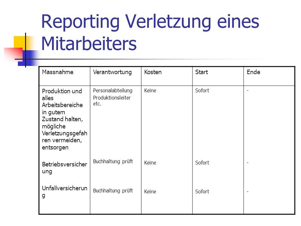 Reporting Verletzung eines Mitarbeiters