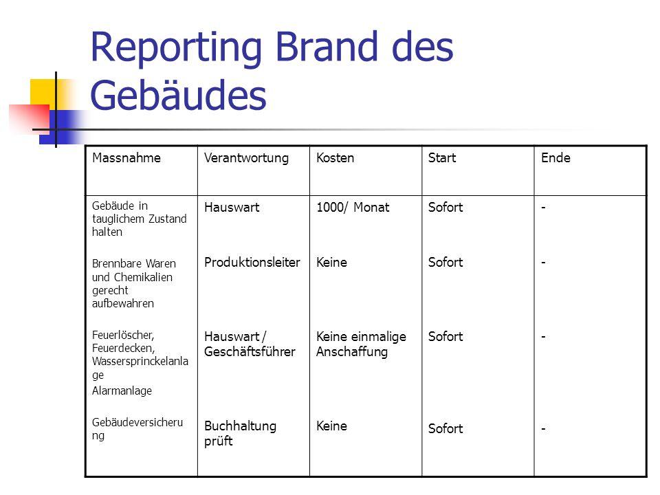 Reporting Brand des Gebäudes