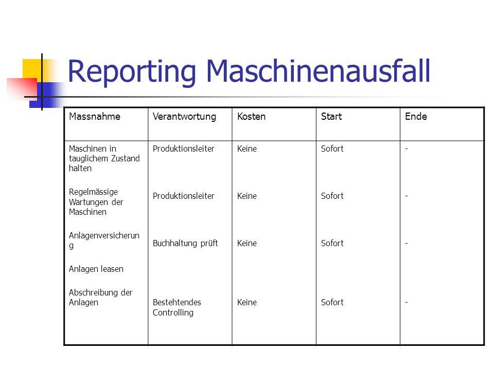 Reporting Maschinenausfall