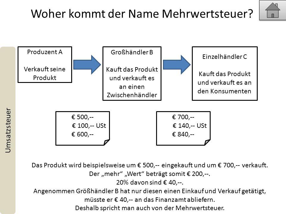 Woher kommt der Name Mehrwertsteuer