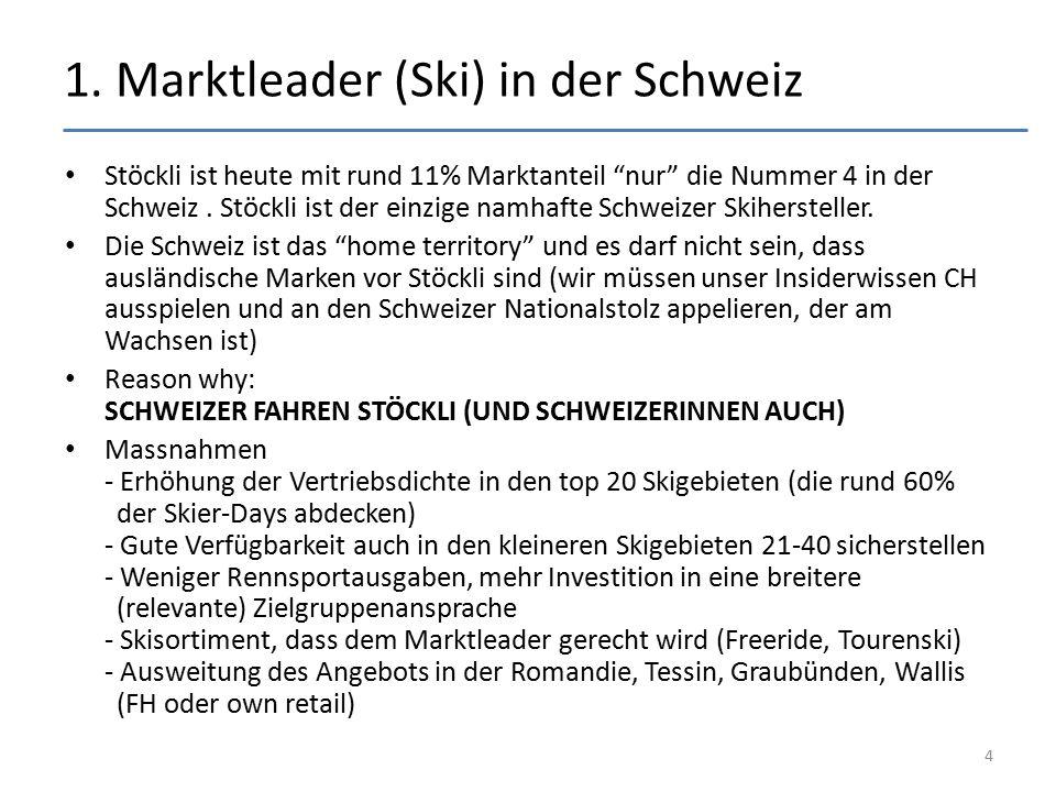 1. Marktleader (Ski) in der Schweiz