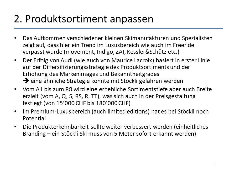 2. Produktsortiment anpassen