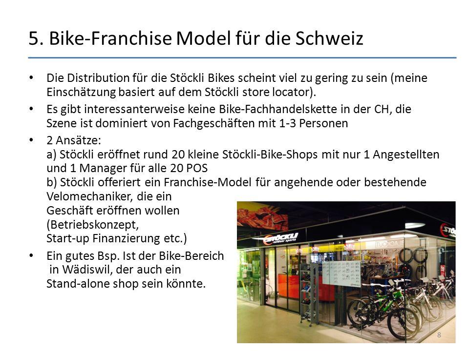 5. Bike-Franchise Model für die Schweiz