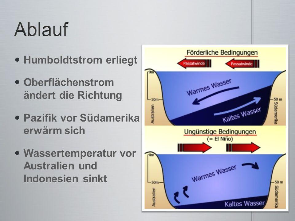 Ablauf Humboldtstrom erliegt Oberflächenstrom ändert die Richtung
