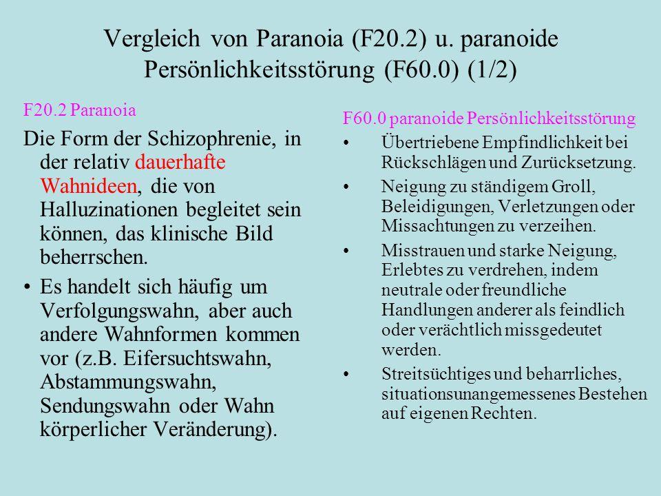 Vergleich von Paranoia (F20. 2) u