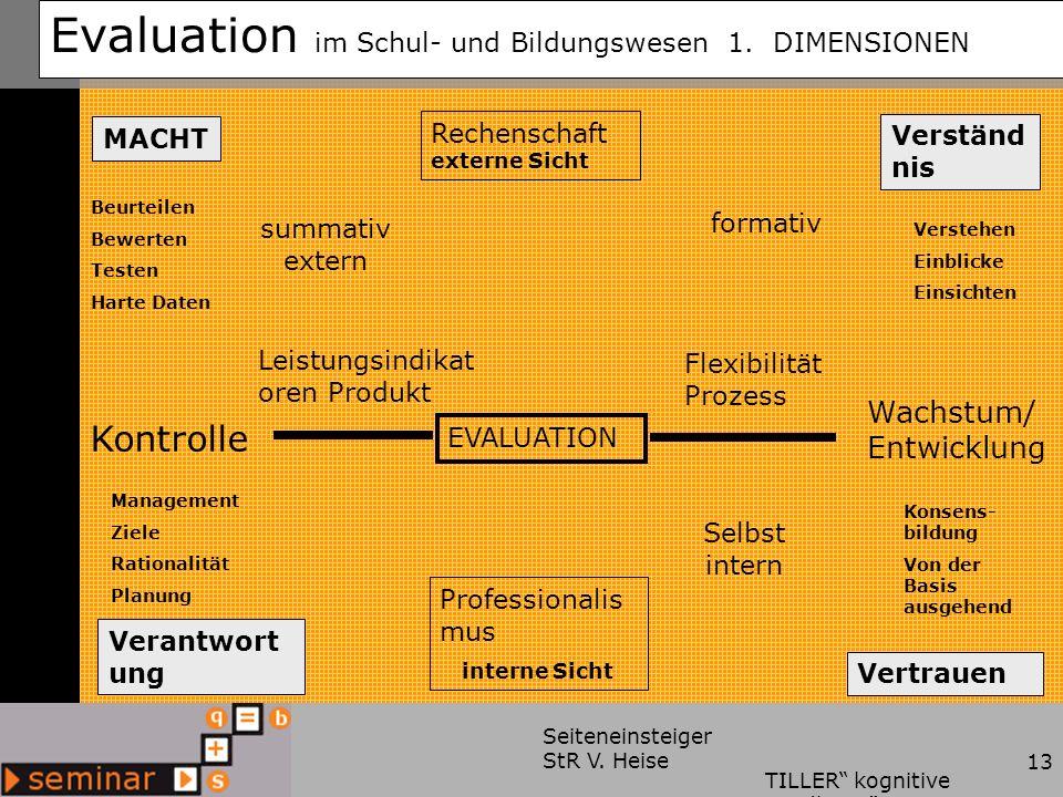 Evaluation im Schul- und Bildungswesen 1. DIMENSIONEN