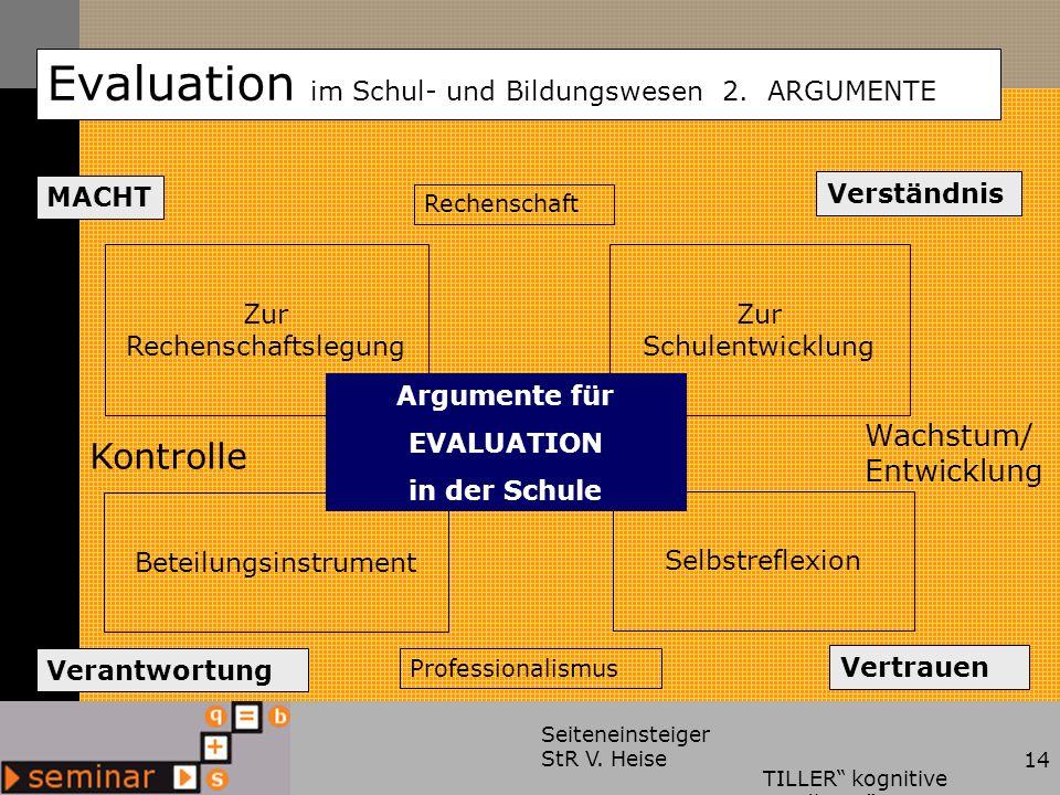 Evaluation im Schul- und Bildungswesen 2. ARGUMENTE