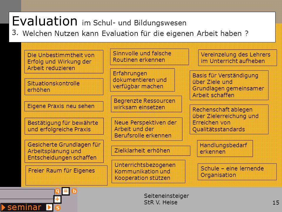 Evaluation im Schul- und Bildungswesen 3.