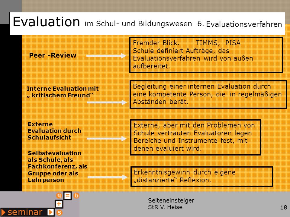 Evaluation im Schul- und Bildungswesen 6.