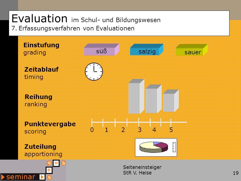 Evaluation im Schul- und Bildungswesen 7.