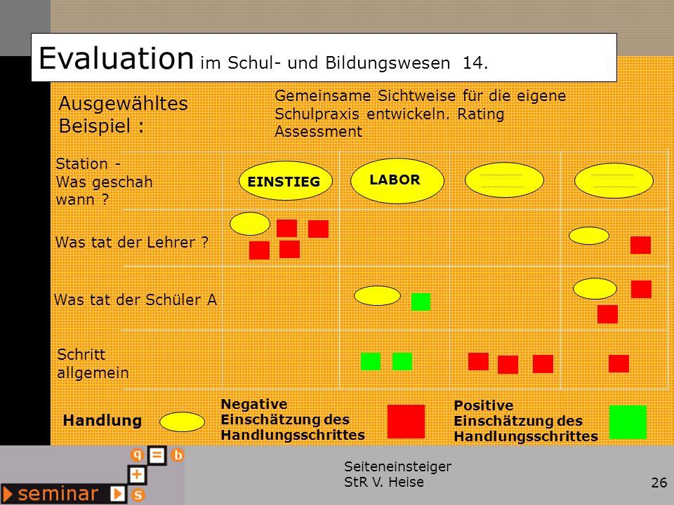 Evaluation im Schul- und Bildungswesen 14.